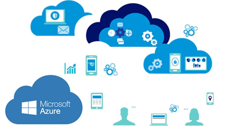 Microsoft Azure - GMR IT Solutions